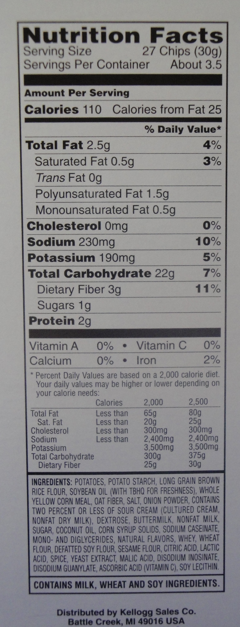 how to read a nutritional panel